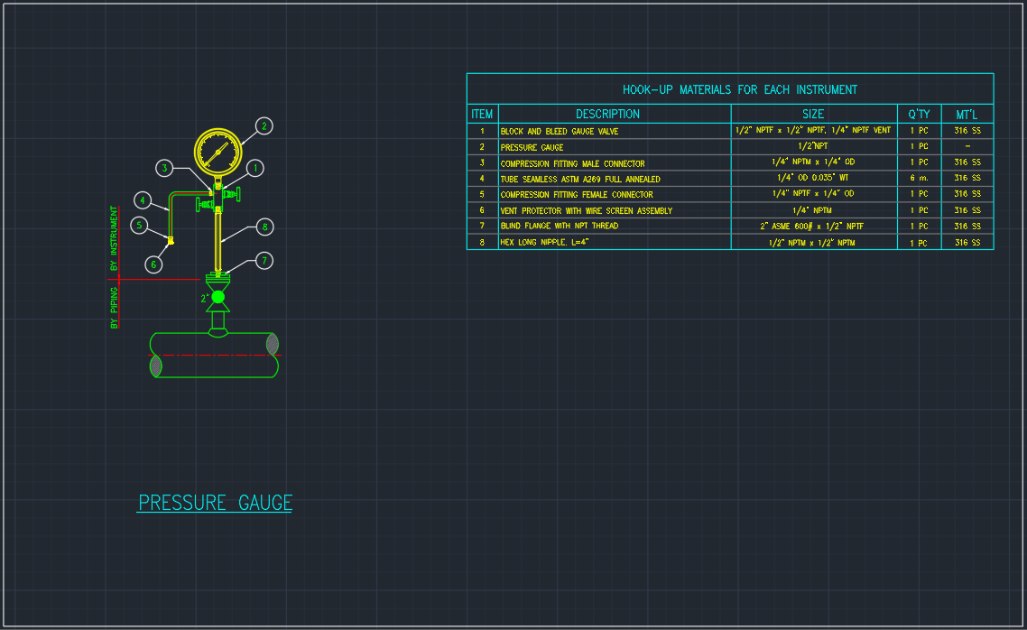 PRESSURE GAUGE | | CAD Block And Typical Drawing For Designers