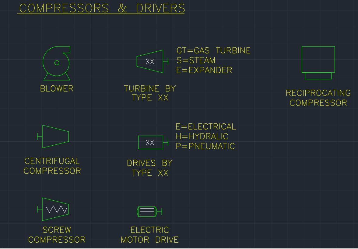 Compressors And Drivers Autocad Free Cad Block Symbols And Cad