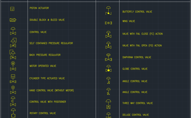 Mechanical And Plumbing Symbols And Abbreviations Free
