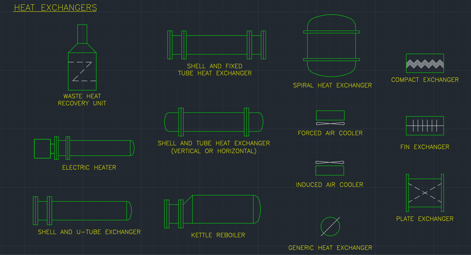 Heat Exchangers Free Cad Block Symbols And Cad Drawing