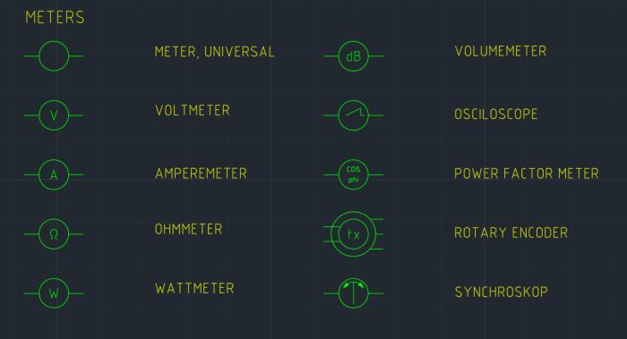Meter Symbol Autocad Free Cad Block Symbol And Cad Drawing