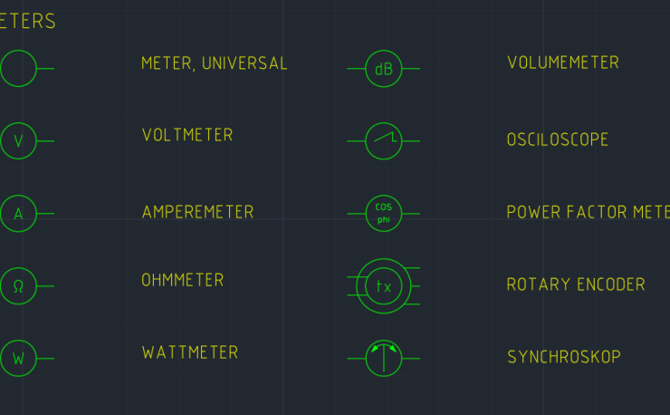POWER FACTOR METER | | AutoCAD Free CAD Block Symbol And CAD Drawing