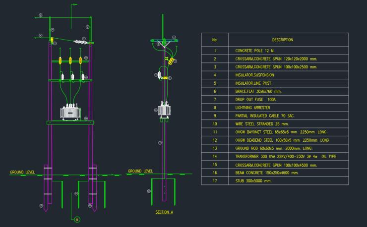 Transformer 300kVa Installation