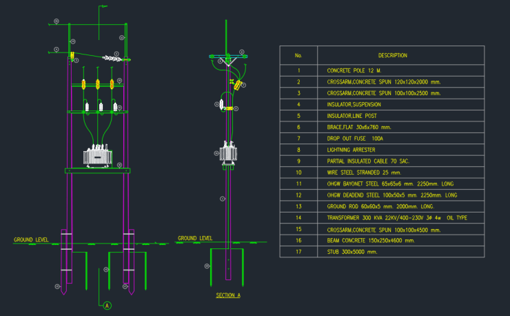 Transformer Cad Block And Typical Drawing For Designers