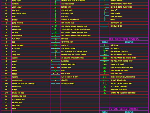 Alarm Valve | | AutoCAD Free CAD Block Symbols And CAD Drawing