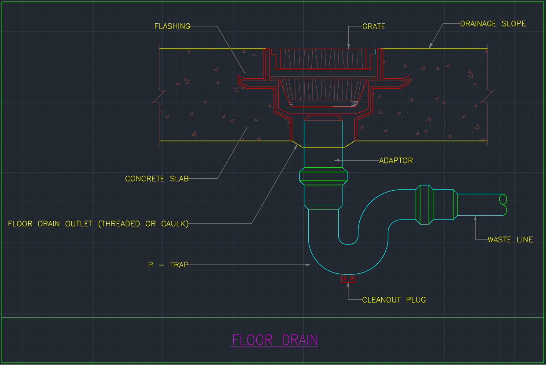 Floor Drainage Autocad Free Cad Block Symbol And Cad