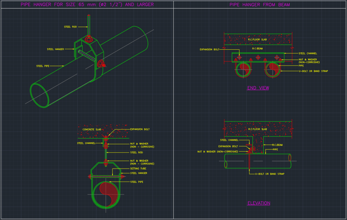 Pipe Hanger Cad Block And Typical Drawing For Designers