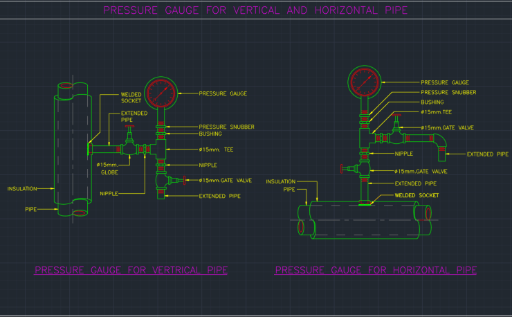 Pressure Gauge Cad Block And Typical Drawing For Designers