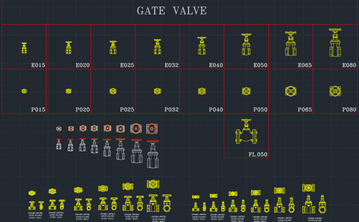 Final Control Element Symbols | | CAD Block And Typical