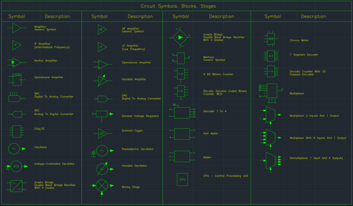Circuit Symbols Blocks Stages Autocad Free Cad Block Decoder 4 Input 8 Bit Binary To Decimal Converter 2 And Drawing