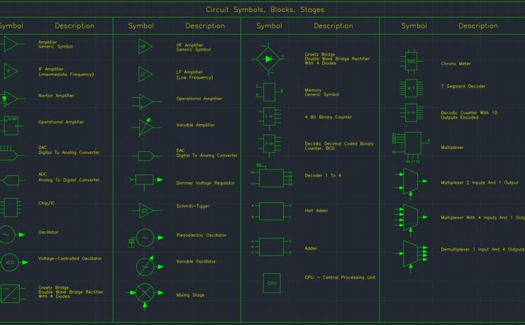 Circuit Symbols, Blocks, Stages
