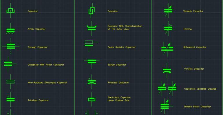 Condenser, Capacitor Symbols