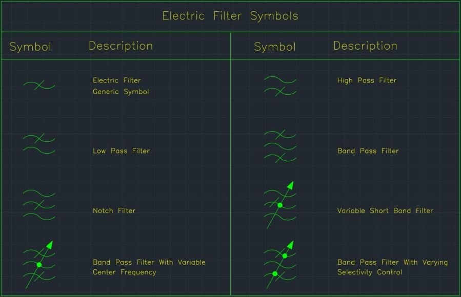Electric Filter Symbols     AutoCAD Free CAD Block Symbol And CAD     Electric Filter Symbols     AutoCAD Free CAD Block Symbol And CAD Drawing