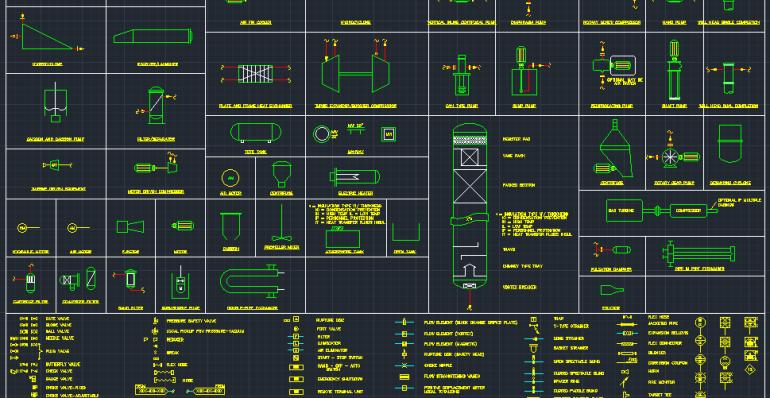 Piping And Instrumentation Diagrams