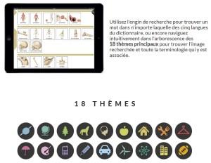 15 à 18 thèmes