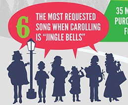 Infographie 10 Xmas facts part 6