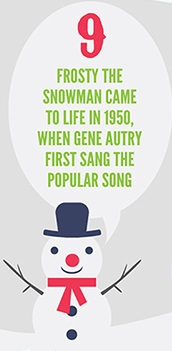 Infographie 10 Xmas facts part 9