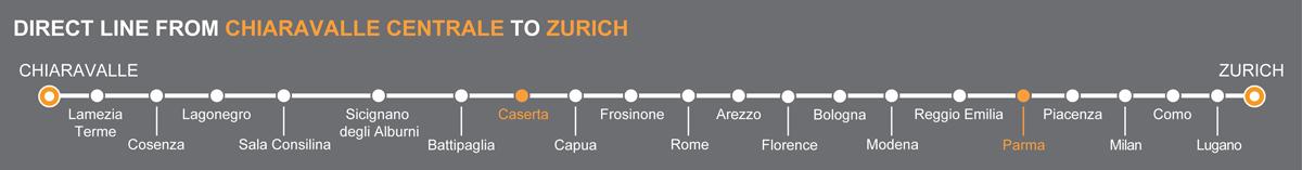 Bus line Chiaravalle-Zurich. Bus stops Caserta-Parma