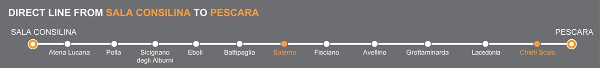 Bus Salerno - Chieti, travel by bus to Abruzzo region. Linkavel Chieti Ventre bus
