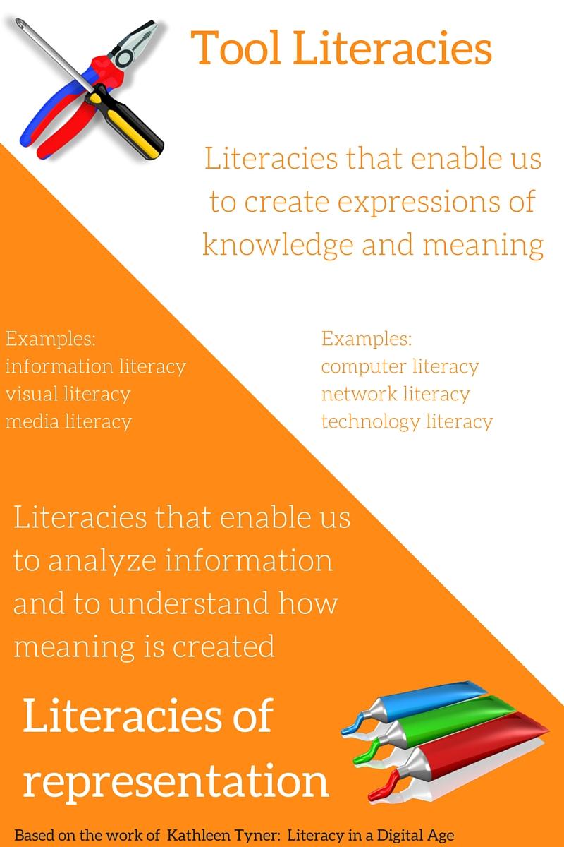 Tool Literacies