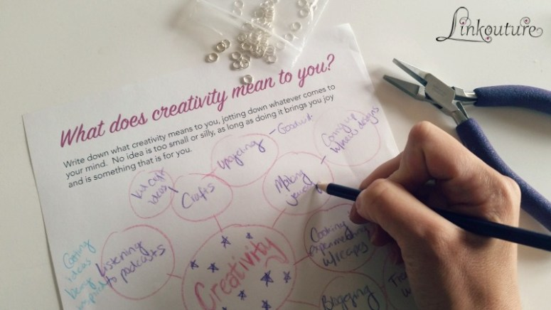 What does creativity mean to you