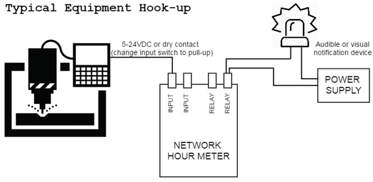 Hour Meter Wiring Diagram