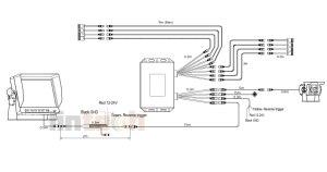2CHs School bus Reverse parking sensor camera system