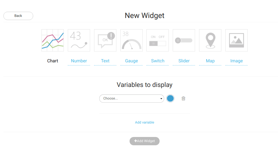 cloud4rpi widgets