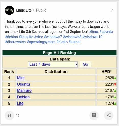 distrowatch last 7 days distro ranking