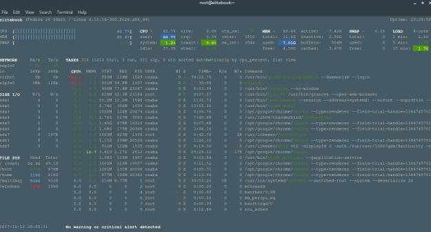 LinuxForum.hu Áttekinthető rendszerinformációk? Glance! ps Linux htop Glance Fedora