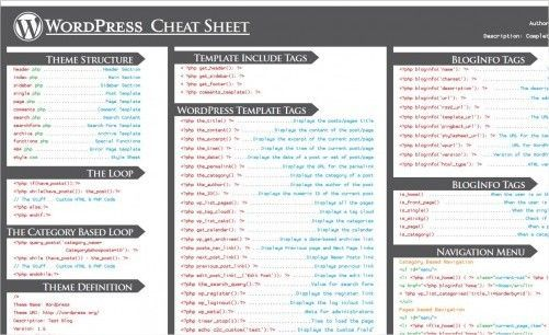 WP Cheat Sheet - LH