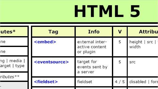 HTML5_cheat_sheet