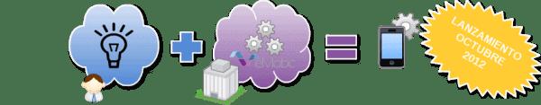 eMobc - Framework desarrollo móvil Android - iOS