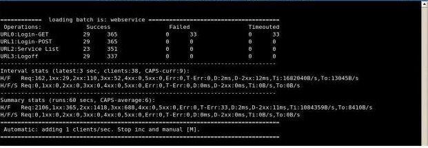 curl-loader - useful tool for performance loading - LinuxLinks