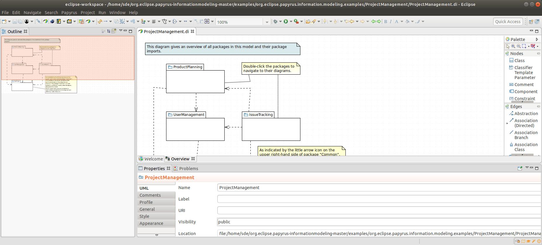 PAPYRUS GRATUIT TÉLÉCHARGER UML