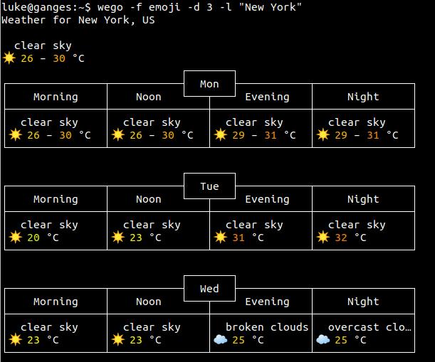 wego-weather-emoji