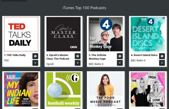 Vocal iTunes Top 100