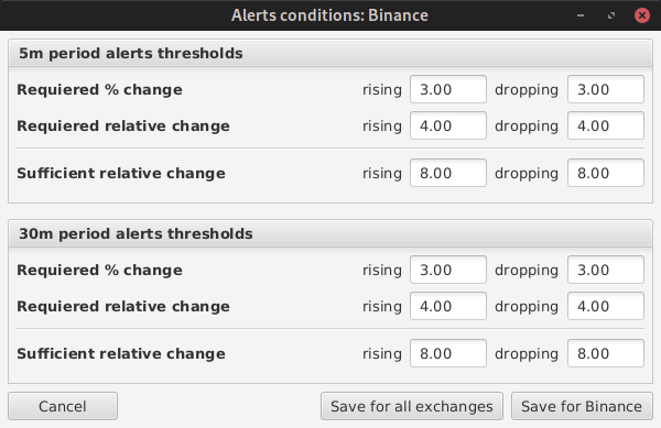 Cryptonose - Alert Conditions