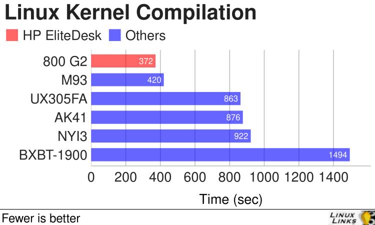 HP EliteDesk 800 G2 - Linux Kernel Compilation