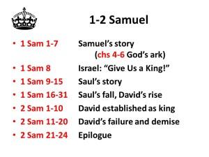 Outline of 1-2 Samuel