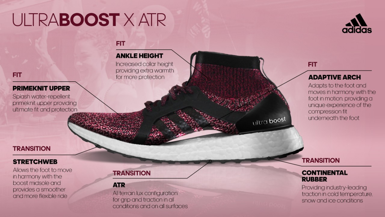 3330b1a9c61 Adidas Creates Two New Ultra Boosts That You Can Wear In The Rain   Cold