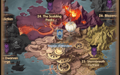 RPG Report: August 2019