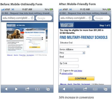 Mobile friendly form comparison for Military.com showed 56% increase in conversions