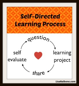 What do you mean when you say self-directed learning? LisaNalbone.com