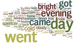 1921 Wordle