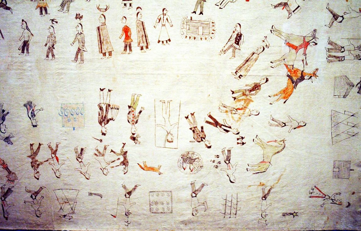 Lakota Culture, Part 2: Winter Counts