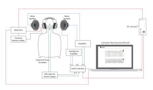 Active NoiseCancelling Headphone Battery Life Test – Listen, Inc