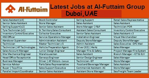 5000+ Huge Job Vacancies in Al-Futtaim Group @Dubai,UAE,Across World