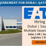 LATEST Job Vacancies in Eaton | Any Graduate/ Any Degree / Diploma / ITI |Btech | MBA | +2 | Post Graduates | UAE,Saudi Arabia,Qatar