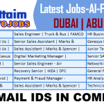 Latest Job Vacancies in Al-Futtaim Group 2017 | Any Graduate/ Any Degree / Diploma / ITI |Btech | MBA | +2 | Post Graduates | Dubai,UAE,Across World | Apply Online